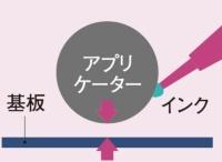 ❶インクを垂らす