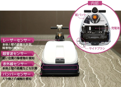 """<span class=""""bpimage_title_black02"""">4つのセンサーで 事前設定ルートを確実に</span><br><small>●パナソニック「RULO Pro(ルーロプロ)」の構造</small></span>"""