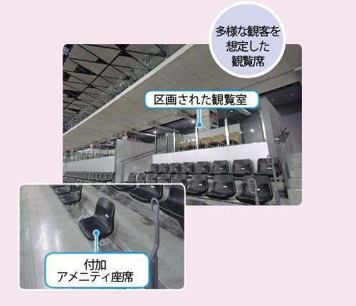 """<span class=""""fontBold"""">様々なバリアに対応する観客席<br/>上の写真が「区画された観覧室」。左は付加アメニティ座席だ。取り外してスペースをつくることができる。メーンアリーナ棟の3階と4階に計62席新設した。写真手前が高齢者などの歩行を補助する「手がかり」</span> (写真=上:日経アーキテクチュア、左下:安川 千秋)"""