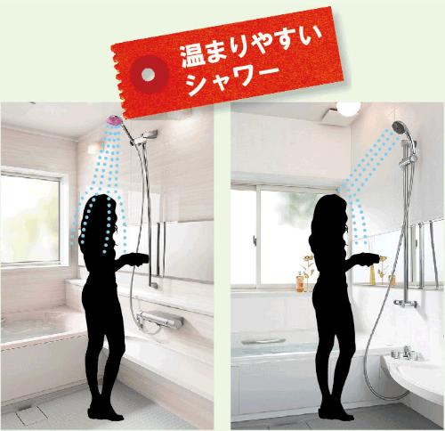 体の前後に、同時にお湯が行きわたる<br /><span>●LIXILのシステムバスルーム「アライズ」</span>