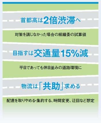 道路交通も対策が不可欠<br /><span>●道路交通をめぐる組織委の試算と計画</span>