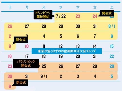 平日の混雑を避けられるかが課題に<br /><span>●東京五輪の開催スケジュール</span>