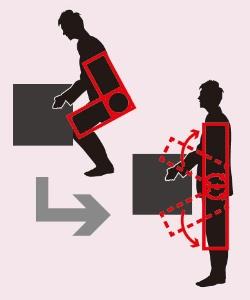 荷物を持ち上げる時に力が加わる<br />●足腰の動きを補助する仕組み