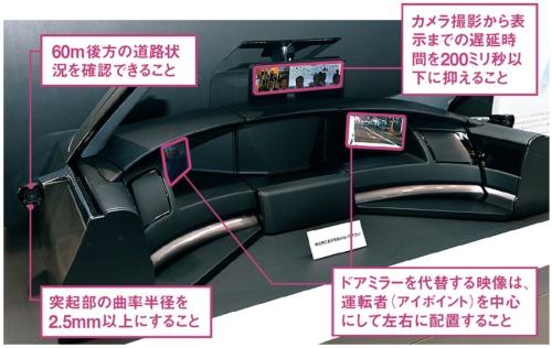 <b>「Regulation No.46」ではカメラで確認すべき範囲や表示までの遅延時間、ディスプレーの設置位置などを定めている。日本の保安基準も2016年6月18日に改正された</b>