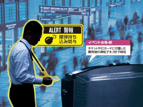 <b>日立製作所が開発した爆発物探知装置。利用者は足を止めることなく、不審物検査とチケットやIDカードのチェックを受けることができる</b>(写真=背景:アフロ)
