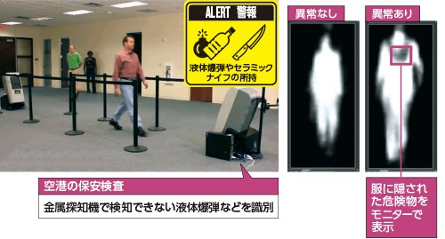 <b>マスプロ電工が販売するボディースキャナー装置。前後2カ所に装置を設置することで、空港で乗降客の足を止めることなく不審物チェックができるようになる。体に触れることなく服の下の不審物検査も可能になった</b>