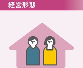<b>●家族経営が多い<br />●1オーナーが持つ店は平均2.5店(約46%が1店保有) <br />●オーナーの平均年齢は59歳(約49%が60歳以上)</b>