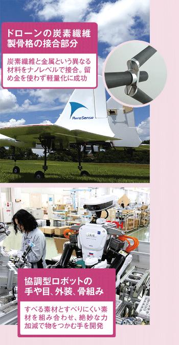 <b>ZMPと共同開発するドローン(上)と、人間と共存する産業用ロボットのイメージ写真(下)</b>(写真=下:朝日新聞社)
