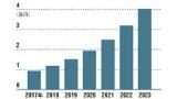 IoT通信、免許不要で大増殖