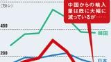 意外に冷静な日本の鉄鋼業界