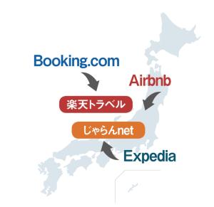 日本企業の牙城に外資が続々<br /> <span>●日本と世界の主な宿泊予約サイト</span>
