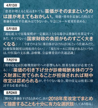 我田引水、ここに極まれり<br /> <span>●中医協総会などにおける日本医師会の主な発言</span>