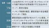 """仮想通貨流出""""底なし沼""""の処方箋"""