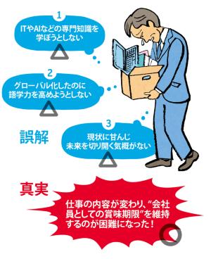 (イラスト=伊野 孝行)