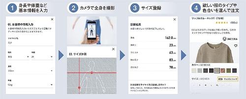 スマートフォンによる自動採寸の基本的な流れ<br><small>●画像はユニクロの「マイサイズカメラ」</small>