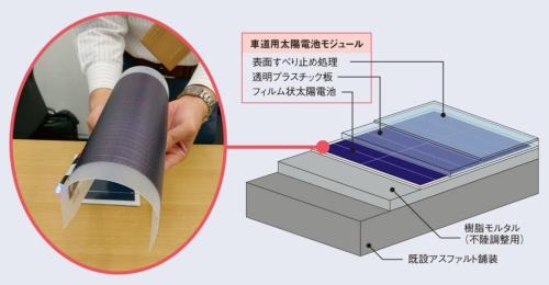 道路に使うフィルム状の太陽電池は人の手で丸められるほど軟らかい