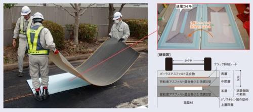 非接触給電舗装を試験