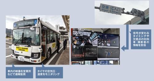 "<span class=""fontSizeM"">56人乗りのバスに自動運転システムを搭載</span><br><span class=""fontSizeXS"">●西日本鉄道が実施したインフラ協調の実証実験</span>"