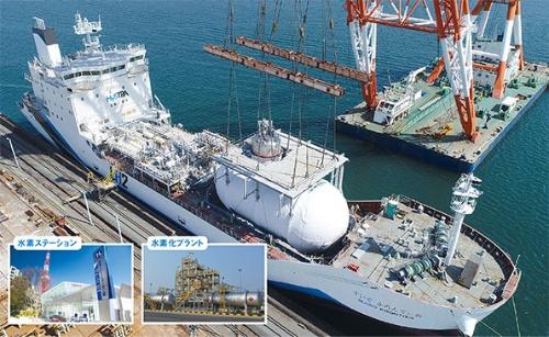 "<span class=""fontBold"">世界初の液化水素運搬船「すいそ  ふろんてぃあ」はオーストラリアで生産した水素を日本に運ぶ</span>(写真=左下:&copy;岩谷産業株式会社)"