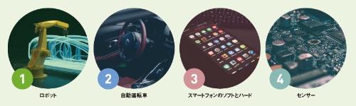 """<span class=""""fontSizeM"""">ロボットとデザイン力が日本の強み<br /><small>●コトラー教授が考える「日本が『最高』になり得る分野」</small></span>"""