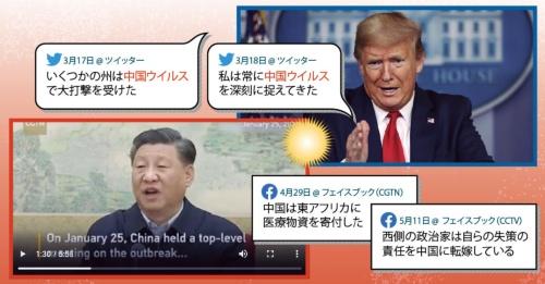 "<span class=""fontBold"">CGTNがフェイスブックに載せた政治広告(左)。習近平国家主席の新型コロナ対策を動画で宣伝している。対するトランプ米大統領はツイッターで「中国ウイルス」と連呼し、「悪いのは中国」という印象を植え付けようとしている(右)</span>(写真=右:UPI=共同)"