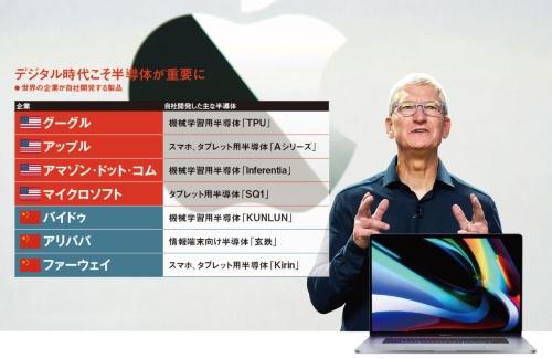"""<span class=""""fontBold"""">ティム・クックCEOは「将来の魅力的な新製品を実現するため」、独自半導体が必要だと語る</span>(写真=Apple Inc./AFP/アフロ)"""