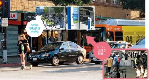 "<span class=""fontBold"">ロサンゼルスの市街では地下鉄の駅にシェア自転車のドックがある(左上)。ブルーLAはEVに特化したシェアカー(右上)。スクーターは若者に人気だ(左下)。空港に用意されている配車サービス向け待ち合わせスペースは常に人であふれている。30分以上待つことも(右下)</span>"