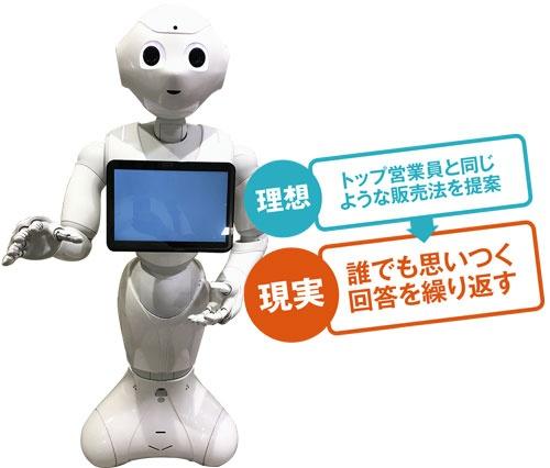 """<span class=""""fontBold"""">ソフトバンクは人型ロボット「ペッパー」などの販売を支援するAIを開発した</span>"""