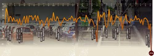 "<span class=""fontSizeM"">リーマンショックを大きく超えるマイナス成長となった</span><br>●日本の実質GDP成長率の推移"