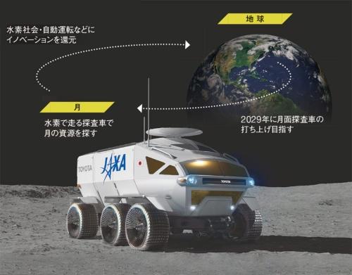 """<span class=""""fontSizeL"""">トヨタは月で技術革新を起こす</span><br>●月面探査の仕組み"""