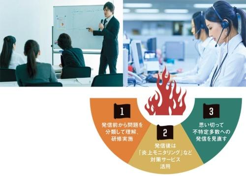"""<span class=""""fontSizeL"""">企業は情報発信にどう向き合うべきか</span>"""