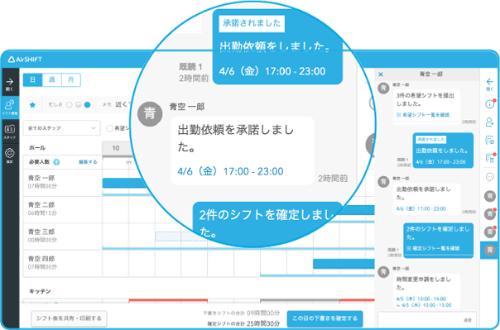 Airシフトの画面イメージ。チャットアプリと連携し、シフト作成を楽にする