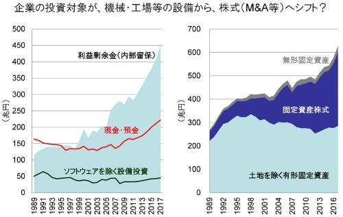 ●日本企業の行動変容