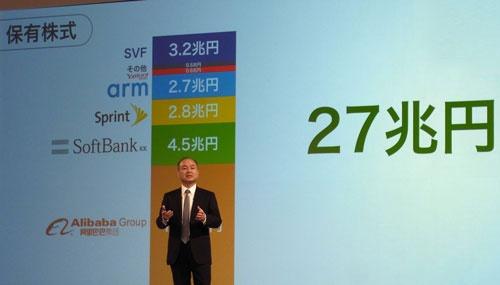 「世界中の投資家などから(SVF2号ファンドについて)問い合わせを受けている」とアピールした孫正義氏
