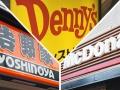 マックは200円商品追加、吉野家・日高屋は値引きで増税に備え