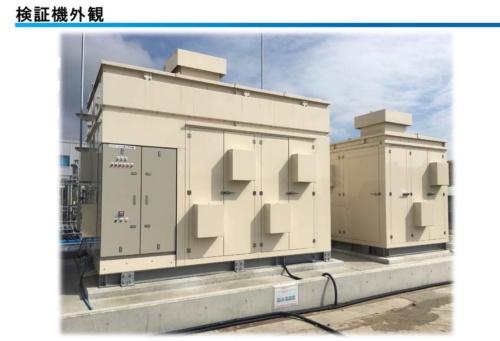 ※NEDO 水素利用技術研究開発事業(助成)「有機ケミカルハイドライド法脱水素設備の水素ステーション用小型化・低コスト化」 出所:千代田化工