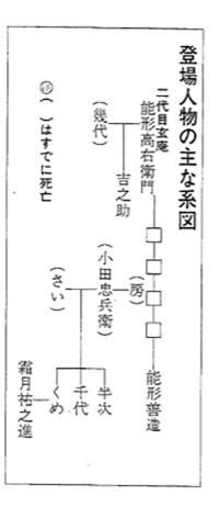 注:西村寿行著『血(ルジラ)の翳(かげ)り』(角川文庫)181ページより引用