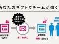 [お知らせ]有料記事ギフトの本数を月間30本に拡大