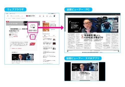 日経ビジネス電子版の記事に表示された「誌面で読む」ボタンを押すと、誌面ビューアーが起動する。PCの場合はウェブブラウザー内で誌面ビューアーが起動し、スマホの場合は専用アプリで誌面が見られる