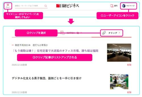 PCの場合、ユーザーアイコンをクリックするか、メニューから「マイページ」を選択。表示されたページで「クリップ」タブをクリックするとクリップ一覧が表示され、見たい記事を選択できる