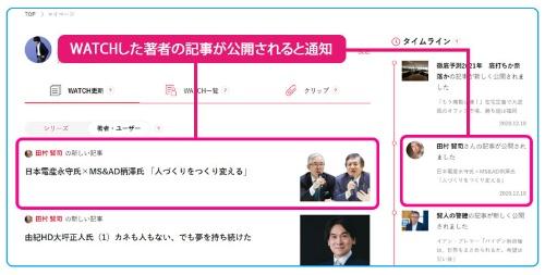 WATCHした著者が書いた記事が掲載されると、マイページに更新情報が掲載される。