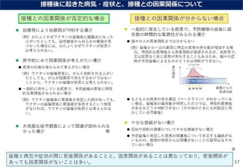 """厚生労働省「<a href=""""https://www.mhlw.go.jp/content/10601000/000739054.pdf"""" target=""""_blank"""" class=""""textColRed"""">ワクチンの副反応に対する考え方及び評価について</a>」より抜粋"""