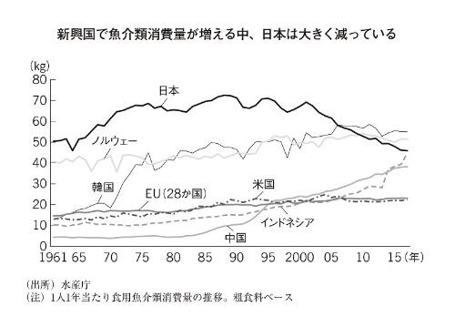 『安いニッポン 「価格」が示す停滞』(日本経済新聞出版)から