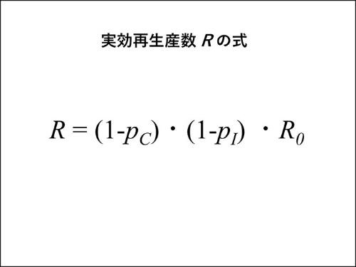 <i>R</i>:実効再生産数 <i>p<sub>C</sub></i>&nbsp;:非薬物的介入 <i>p<sub>I</sub></i>&nbsp;:免疫を有する人の割合 <i>R<sub>0</sub></i>&nbsp;:基本再生産数