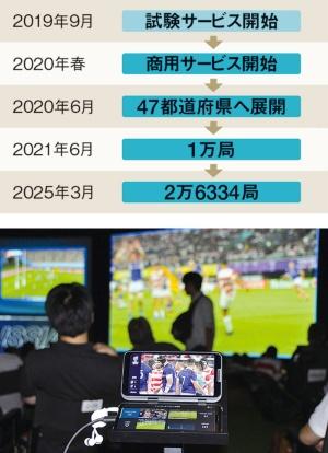 "<span class=""fontSizeM"">日本の5G商用サービスは2020年春スタート</span><br><span class=""fontSizeXS"">●NTTドコモの5G基地局展開計画</span>"