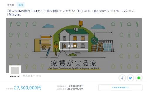 譲渡型賃貸住宅サービスを手掛けるMinoruは投資家165人から約2800万円を集めた