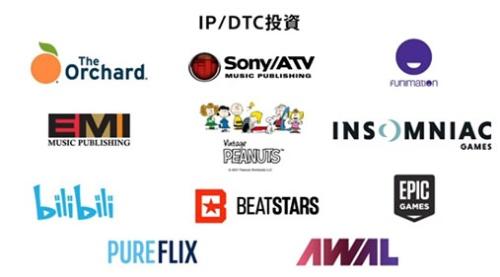 ソニーグループはコンテンツIPやDTC関連の買収や出資を加速している(オンライン会見の画面をキャプチャー)