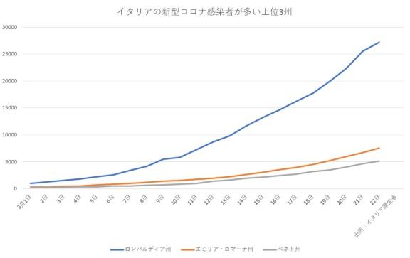 日本 コロナ グラフ