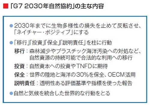(出所:外務省の資料を基に日経ESG作成)