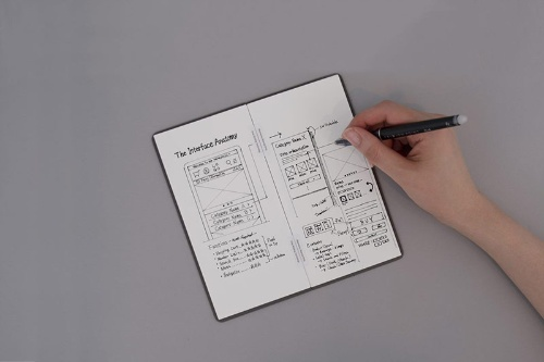 A5、A4、A3、手帳サイズと、4つのサイズを展開する。手帳サイズのバタフライボード(写真)は65gで、ポケットに入れて持ち運べる大きさだ。書き込みをスキャンしてスマートフォンに保存することもできる